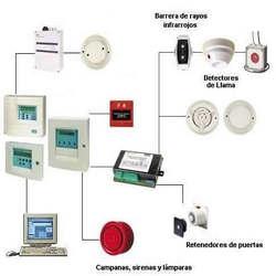 Sistemas de sprinkler para proteção contra incêndio